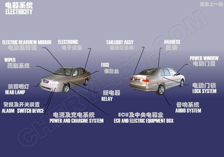CHERY AUTOMOBILE AMULET ELECTRICITY