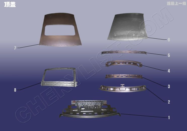 CHERY AUTOMOBILE FORA ROOF PANEL
