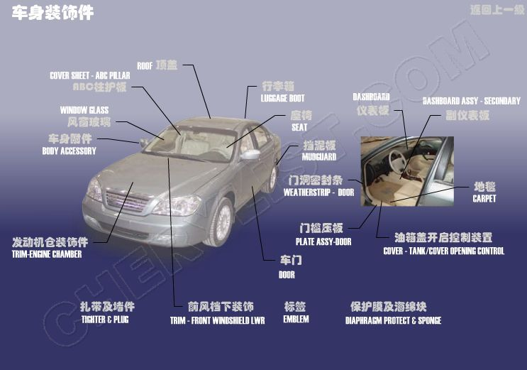 CHERY AUTOMOBILE EASTAR BODY LUSTER