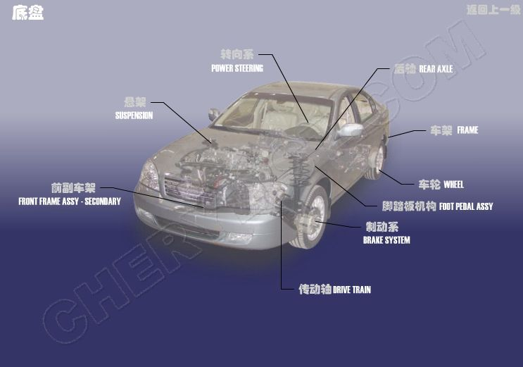CHERY AUTOMOBILE EASTAR CHASSIS