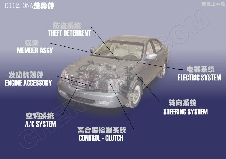 CHERY EASTAR B11 2.0 DIFFERENCE PARTS