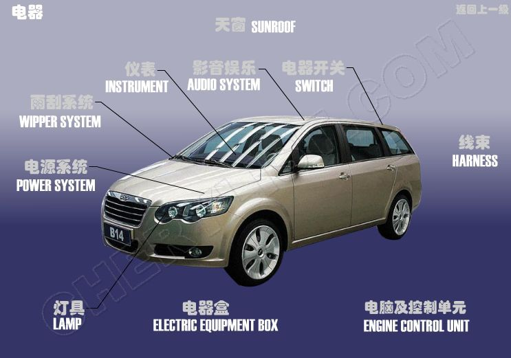 CHERY AUTOMOBILE EASTAR CROSS V5 ELECTRICITY