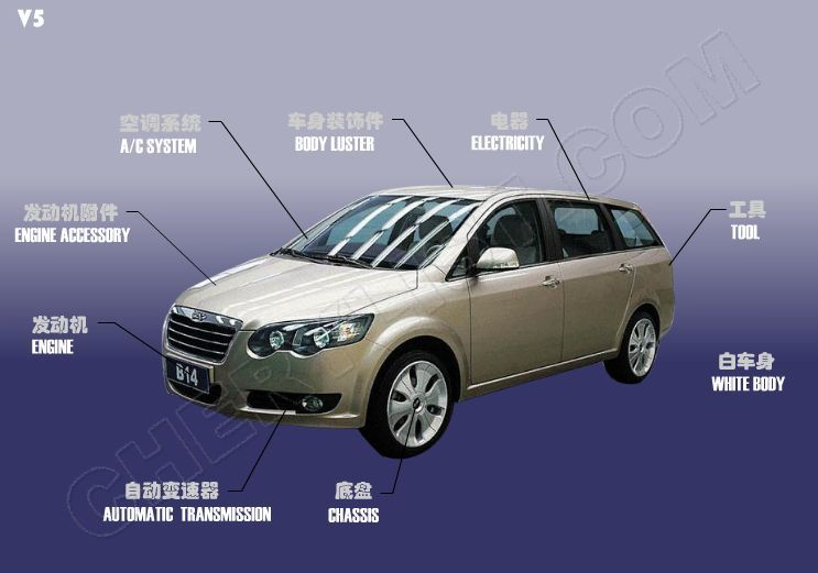 CHERY AUTOMOBILE EASTAR CROSS V5 EASTAR CROSS V5