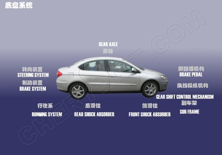 CHERY AUTOMOBILE A3 M11 CHASSIS