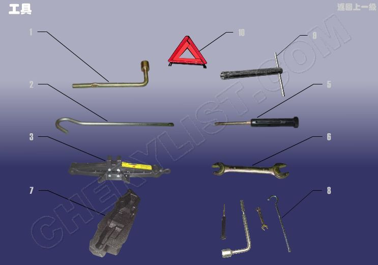 CHERY AUTOMOBILE A1 KIMO S12 REPAIR TOOLS