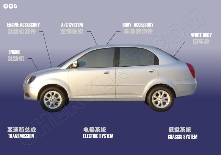 CHERY AUTOMOBILE QQ6 QQ6