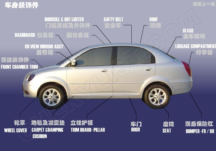 CHERY AUTOMOBILE QQ6 BODY  ACCESSORY