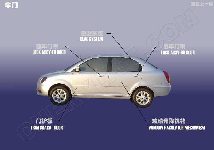 CHERY AUTOMOBILE QQ6 DOOR