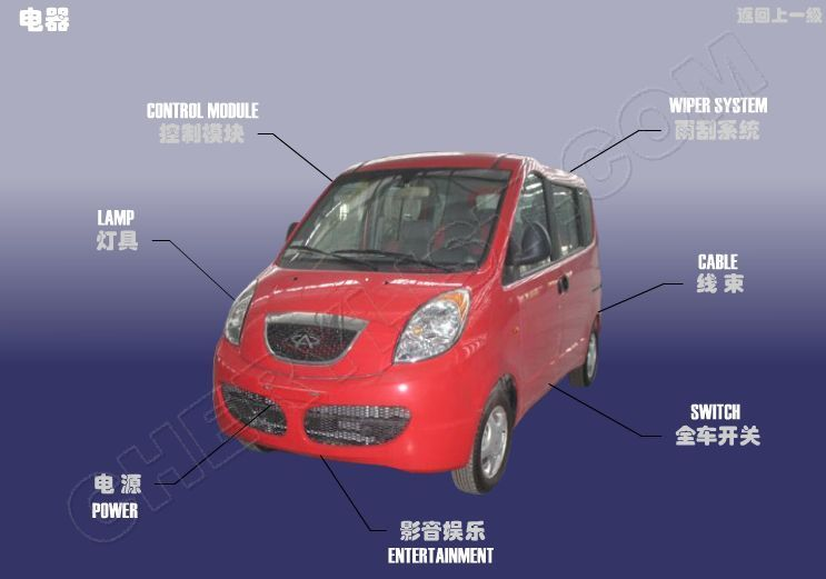 CHERY AUTOMOBILE RIICH S22 ELECTRIC SYSTEM