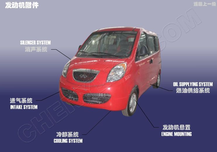 CHERY AUTOMOBILE RIICH S22 ENGINE ACCESSORY